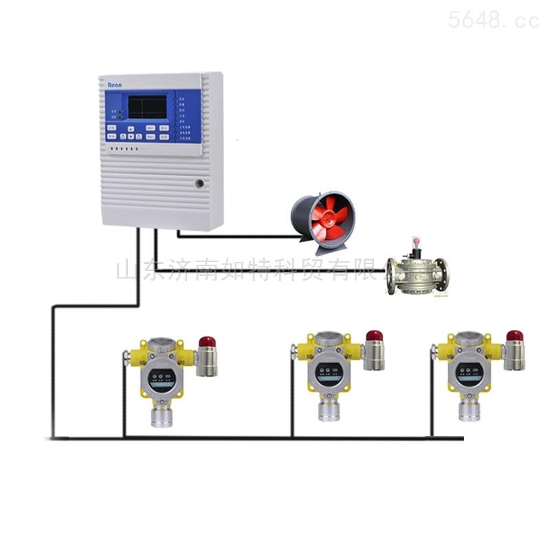 氨用气体探测器 NH3浓度值检测报警仪